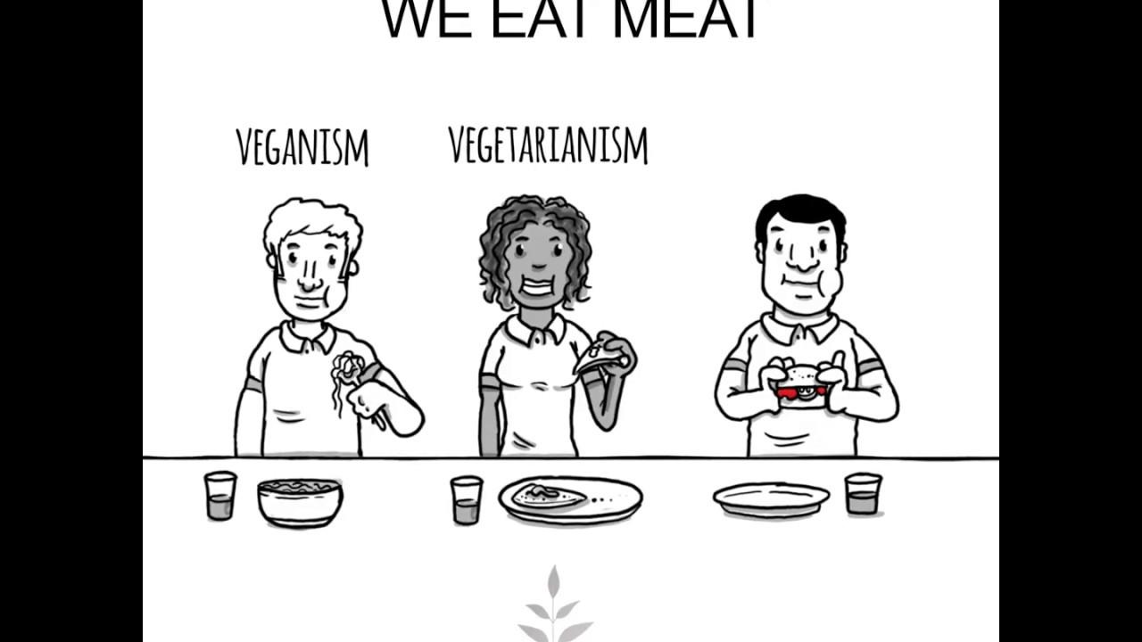 The Secret Reason We Eat Meat by Dr Melanie Joy