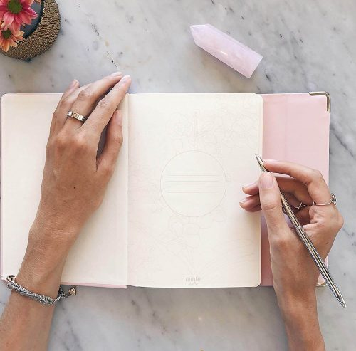 How Bullet Journaling Can Support Your New Vegan Lifestyle (and TK to Try)