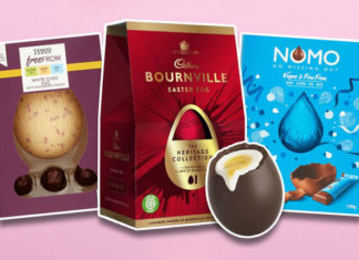 The Complete Vegan Guide to Easter Eggs